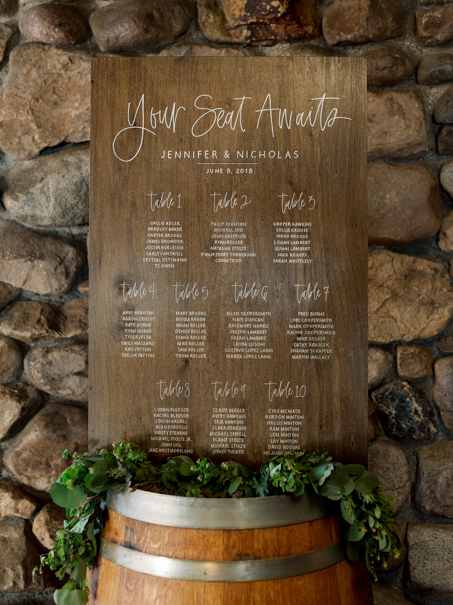 Telluride Summer Weddings, Gorrono Ranch, Destination Wedding, Seating Chart